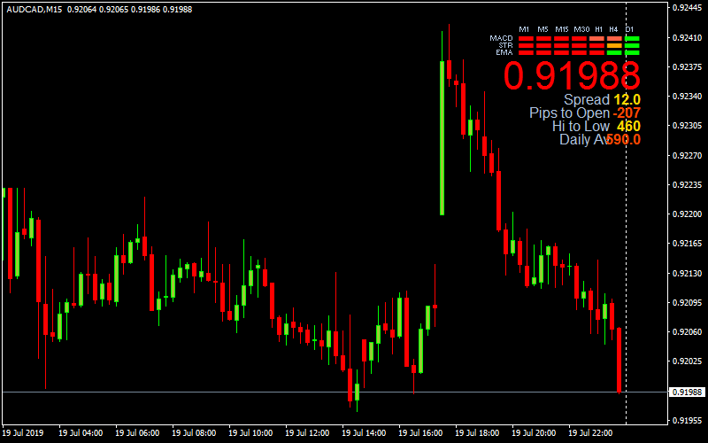 Stochastic rsi indicator mt4 download